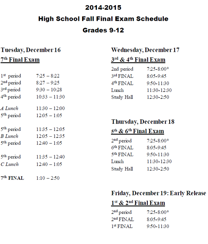 nt 1230 final exam review